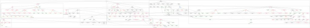 req-graph2